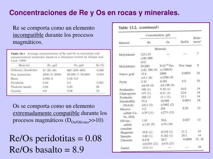 Concentraciones de Re y Os en rocas y minerales.