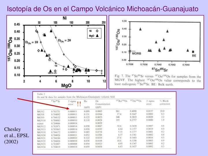 Isotopía de Os en el Campo Volcánico Michoacán-Guanajuato
