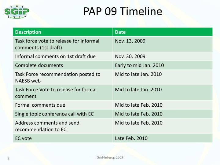 PAP 09 Timeline