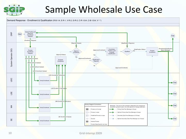 Sample Wholesale Use Case