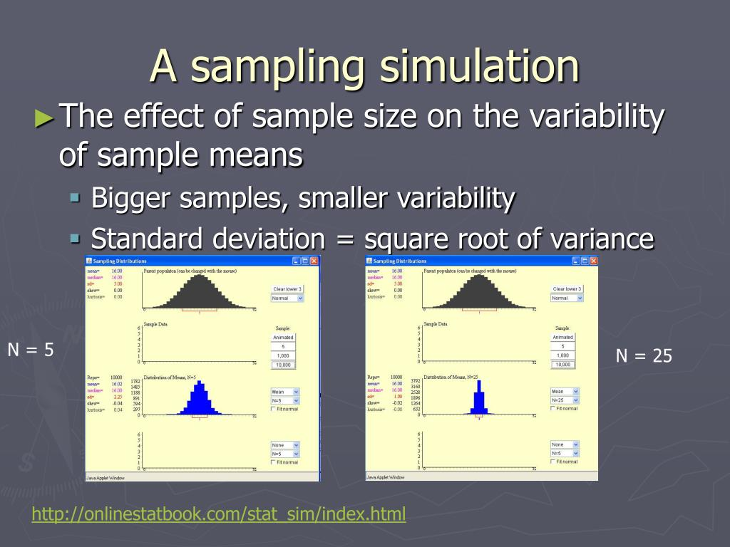 A sampling simulation