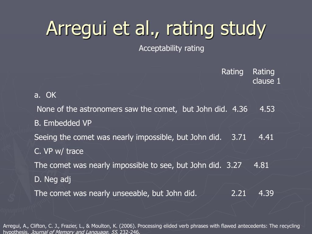 Arregui et al., rating study