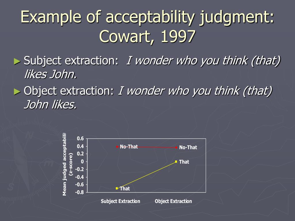 Example of acceptability judgment: Cowart, 1997
