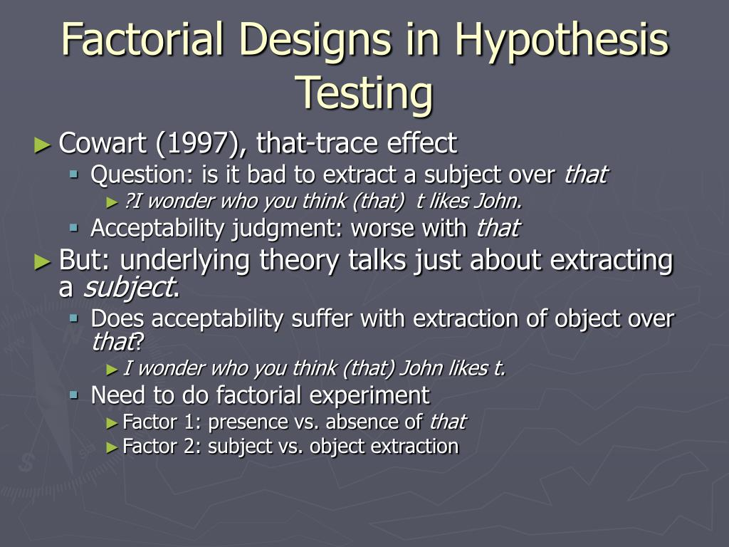 Factorial Designs in Hypothesis Testing
