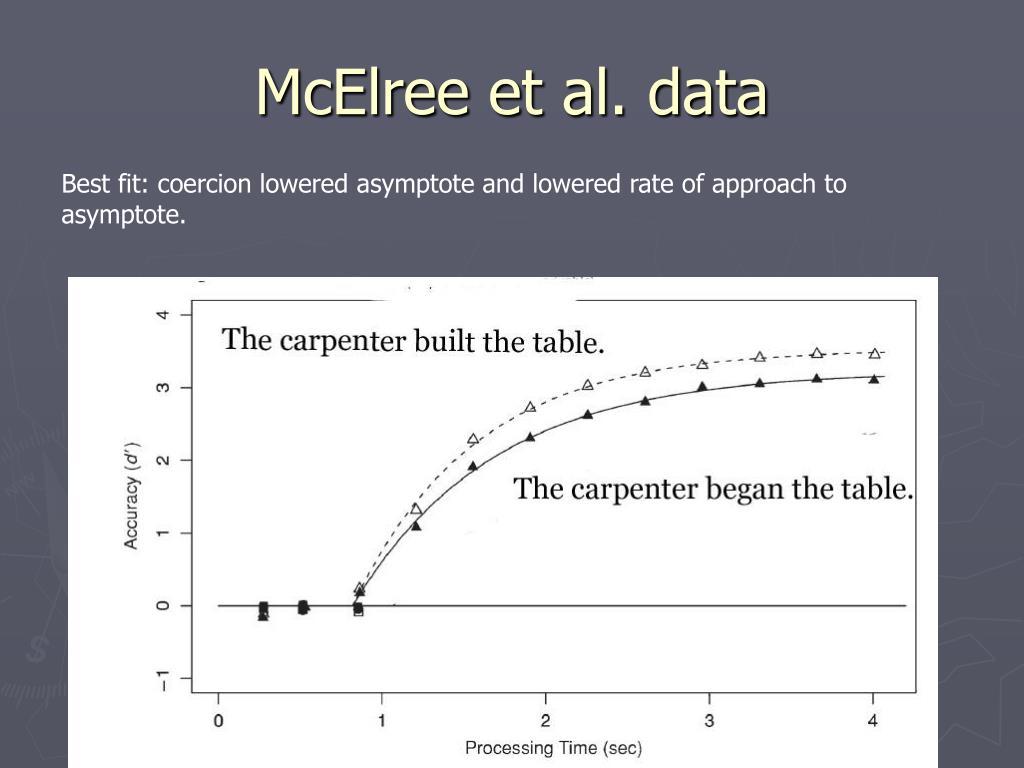 McElree et al. data