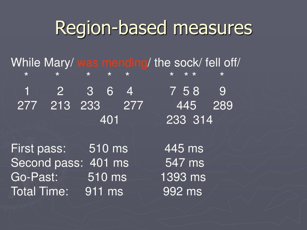 Region-based measures