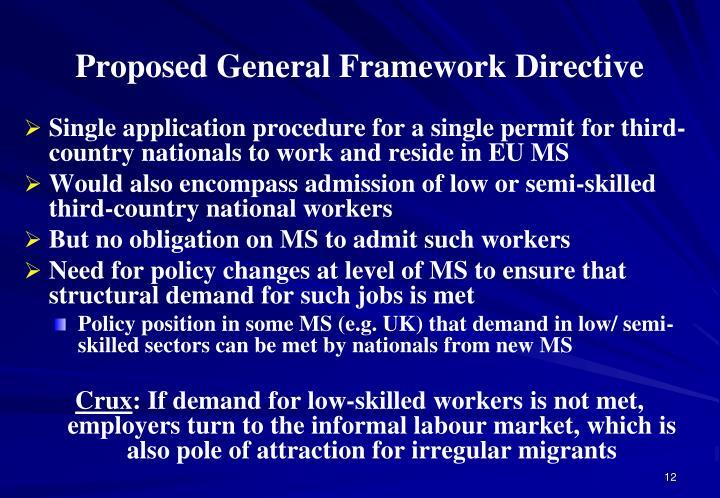Proposed General Framework Directive