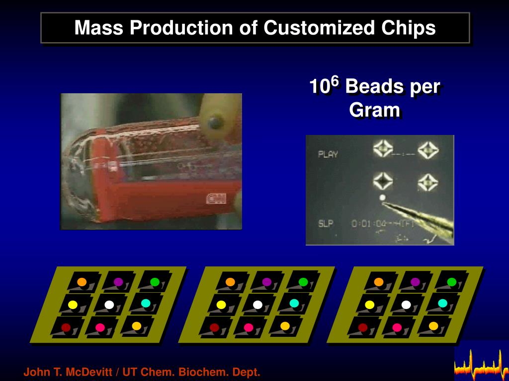 Mass Production of Customized Chips