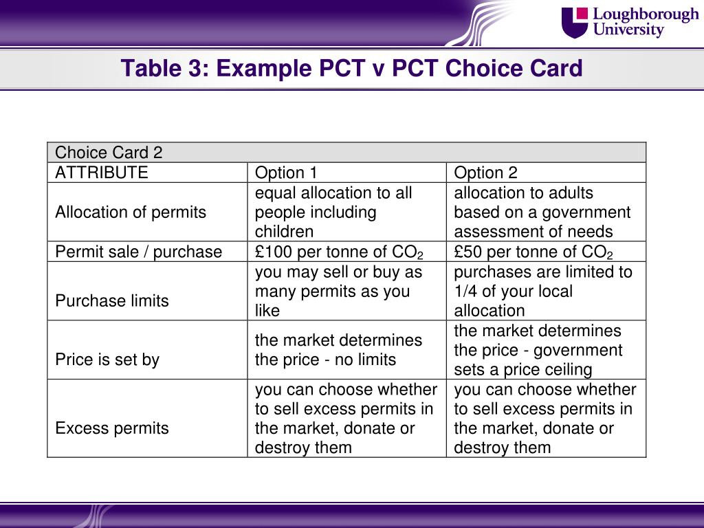 Table 3: Example PCT v PCT Choice Card