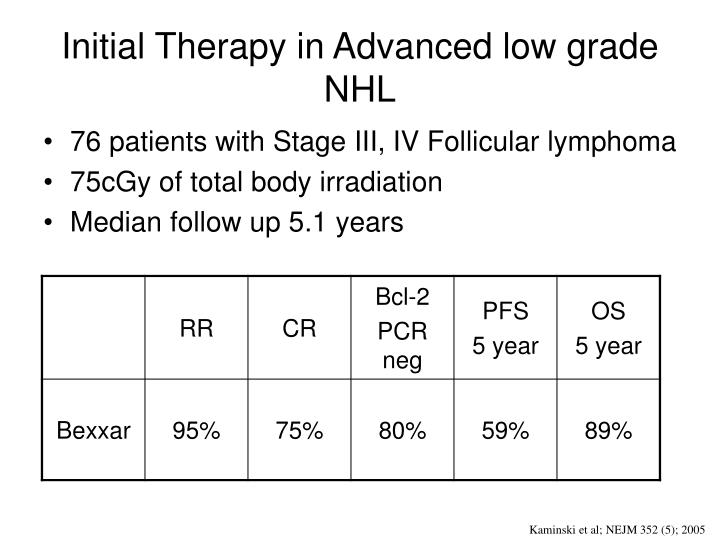 Initial Therapy in Advanced low grade NHL