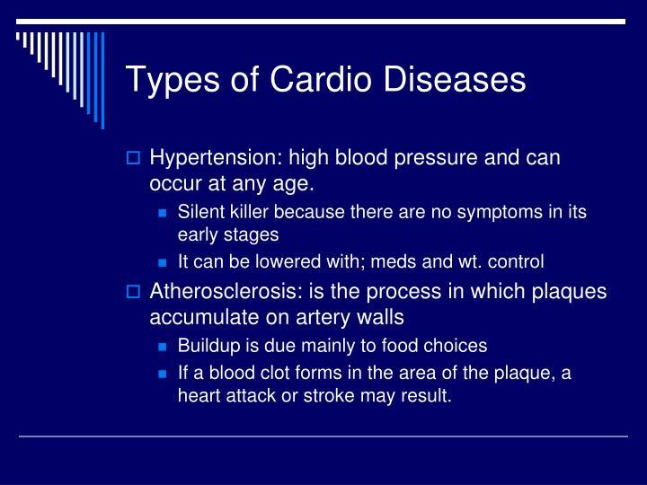 Types of Cardio Diseases