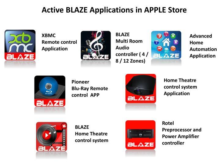 Active BLAZE Applications in APPLE Store