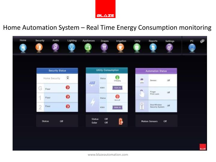 Home Automation System – Real Time Energy Consumption monitoring