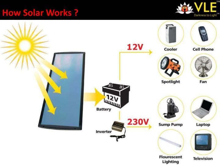 How Solar Works ?