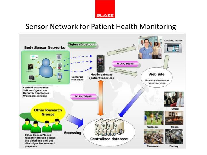 Sensor Network for Patient Health Monitoring