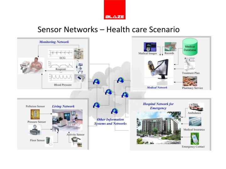Sensor Networks – Health care Scenario