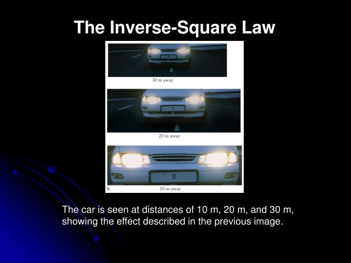 The Inverse-Square Law