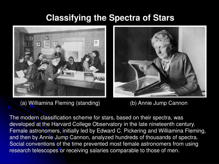 Classifying the Spectra of Stars