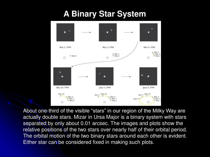 A Binary Star System