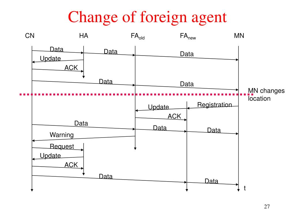 Change of foreign agent