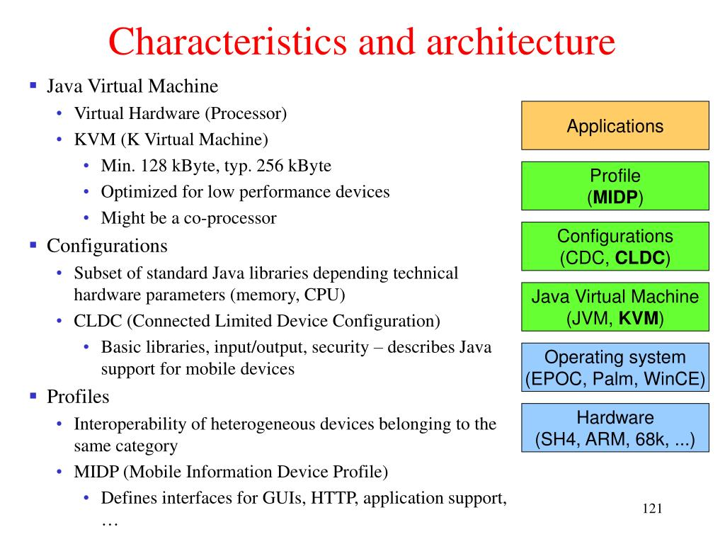 Characteristics and architecture