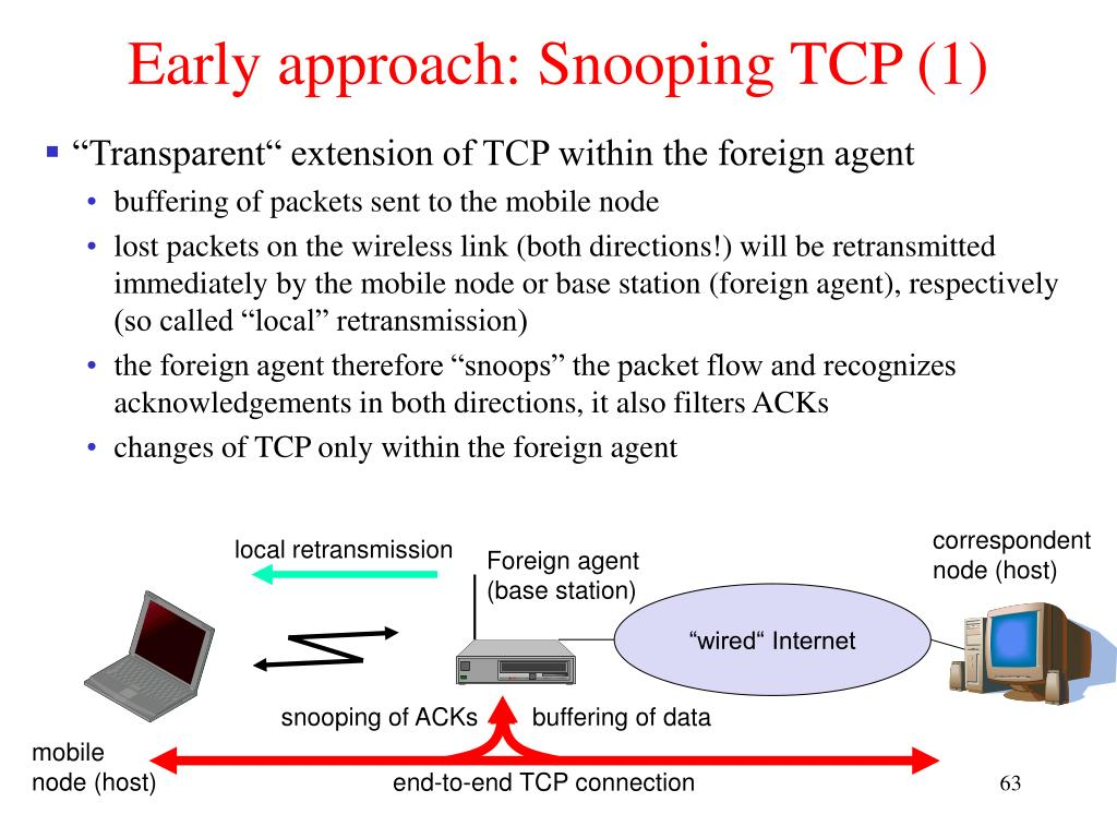 Early approach: Snooping TCP (1)