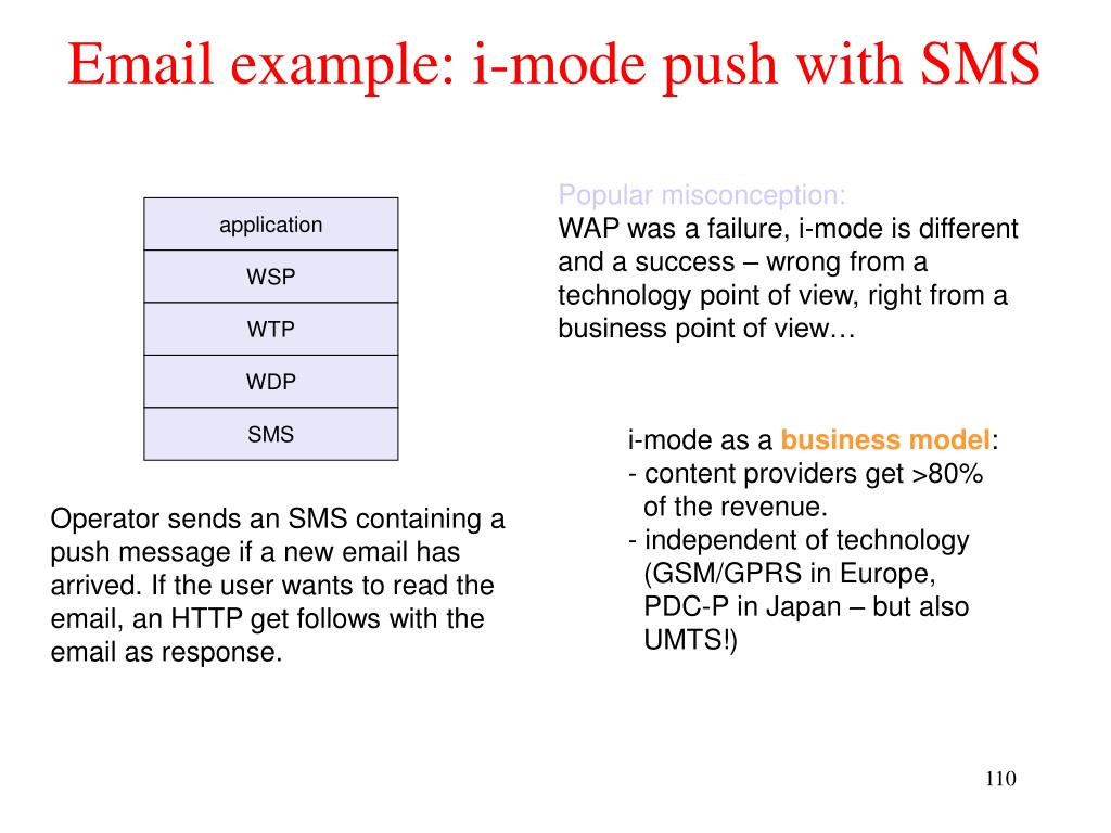 Email example: i-mode push with SMS