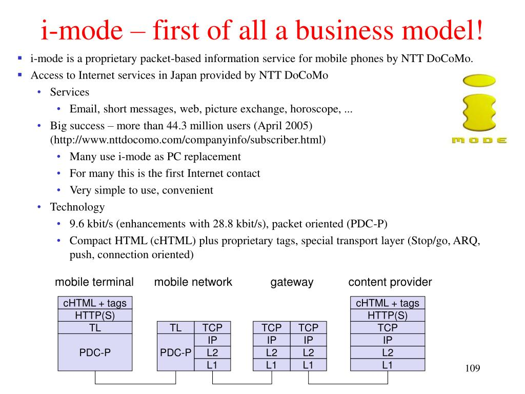 i-mode – first of all a business model!