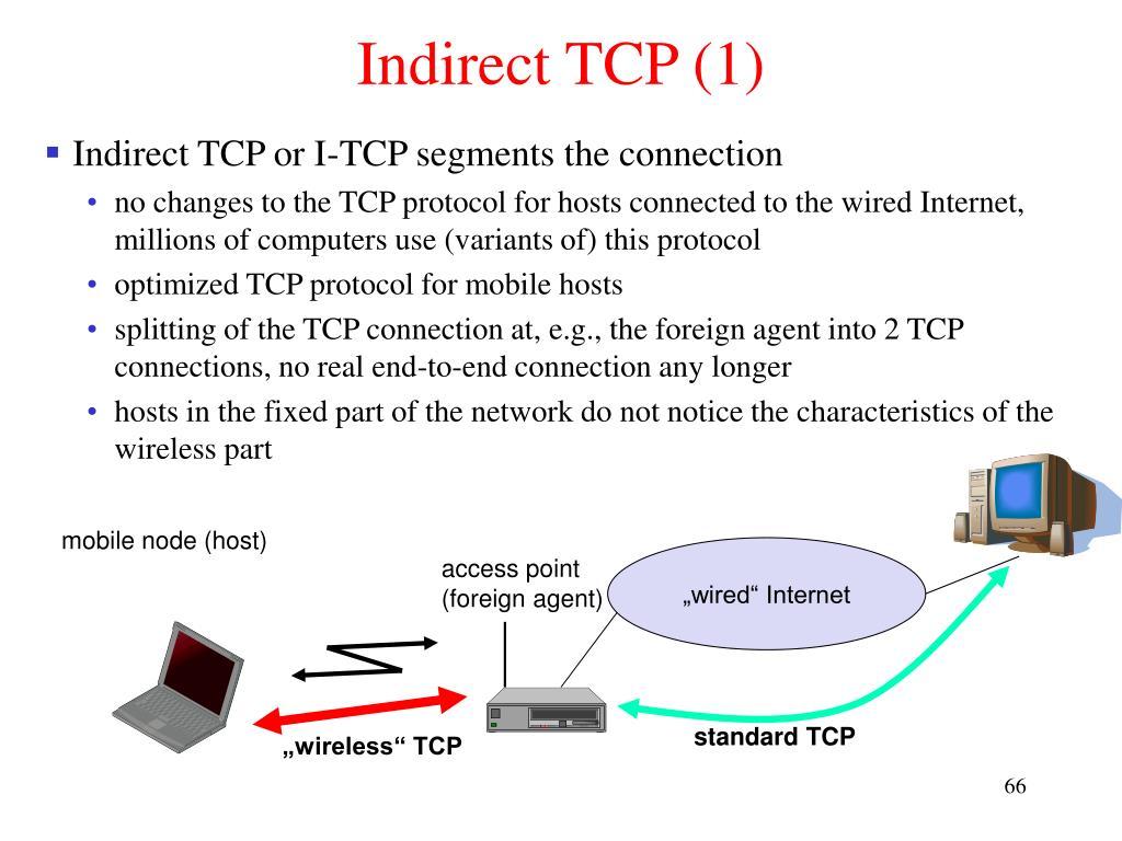 Indirect TCP (1)