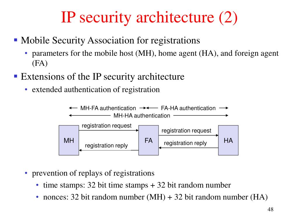 IP security architecture (2)