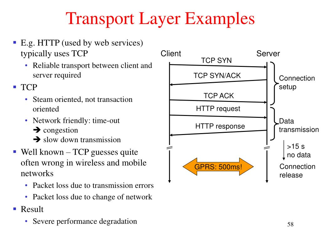 Transport Layer Examples