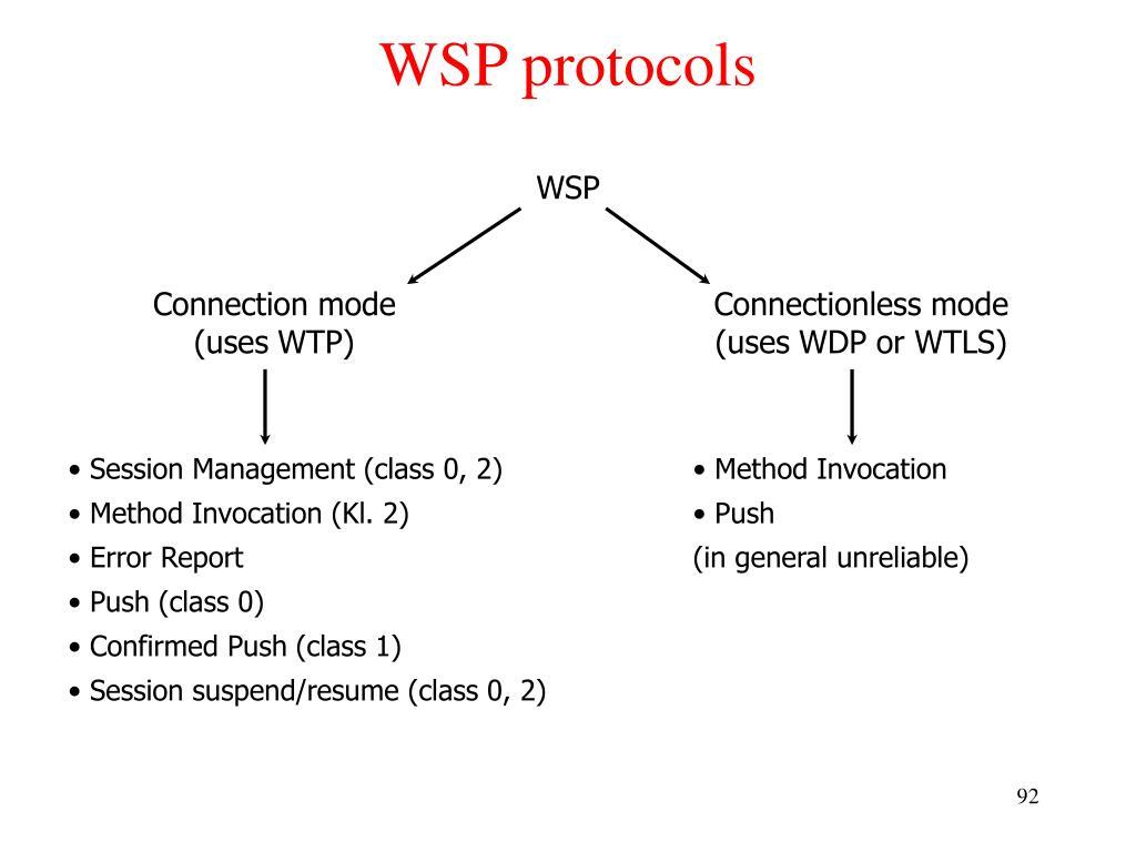 WSP protocols