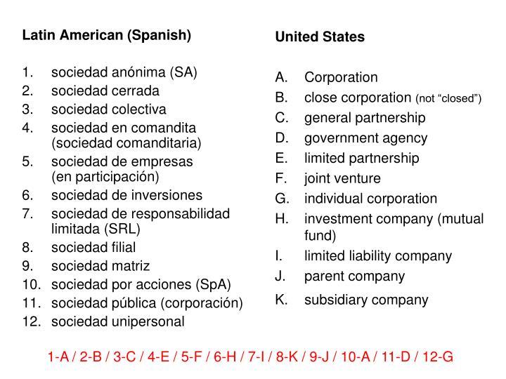 Latin American (Spanish)