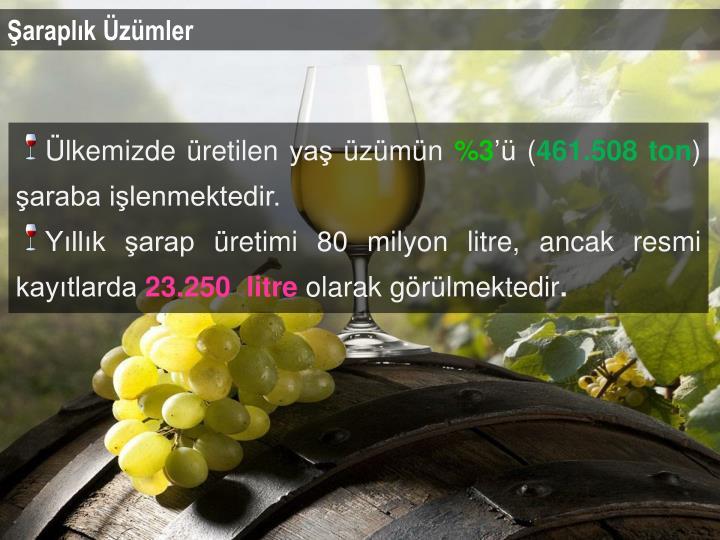 Şaraplık Üzümler