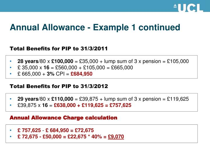 Annual Allowance - Example 1 continued