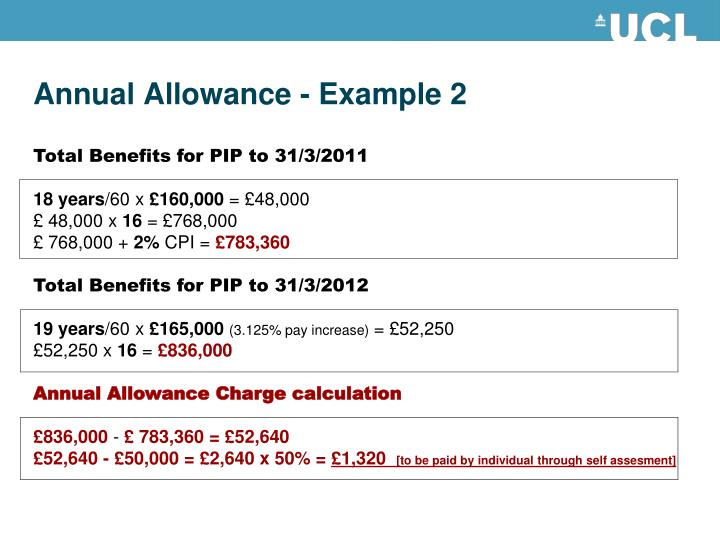 Annual Allowance - Example 2