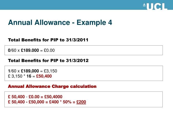 Annual Allowance - Example 4