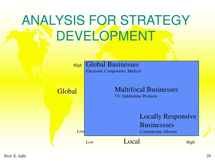 ANALYSIS FOR STRATEGY DEVELOPMENT