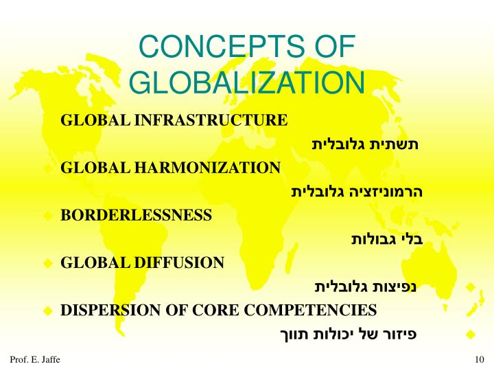 CONCEPTS OF GLOBALIZATION