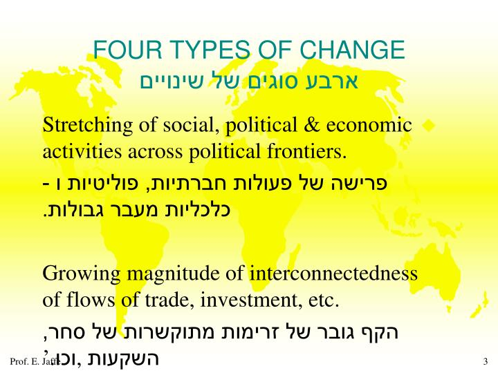 Four types of change