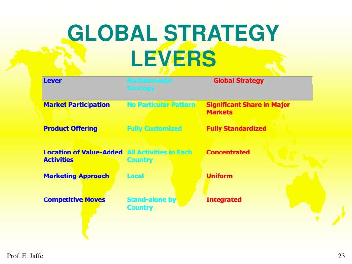 GLOBAL STRATEGY LEVERS