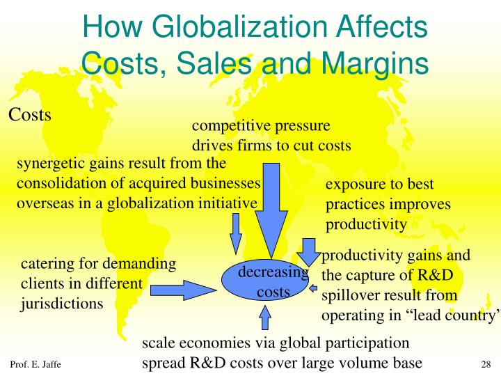 How Globalization Affects Costs, Sales and Margins