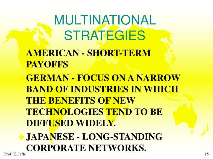MULTINATIONAL STRATEGIES