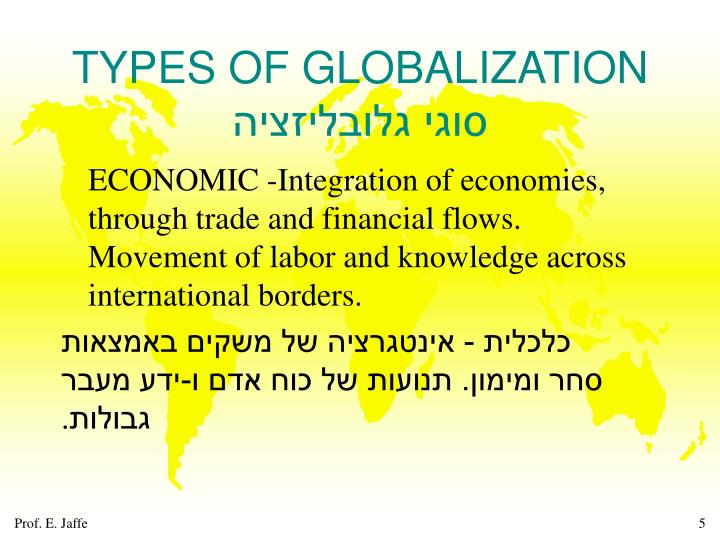TYPES OF GLOBALIZATION