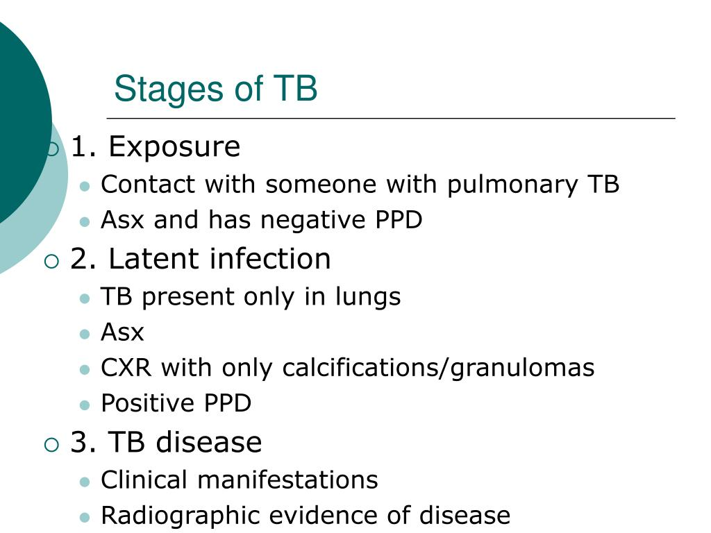 Stages of TB