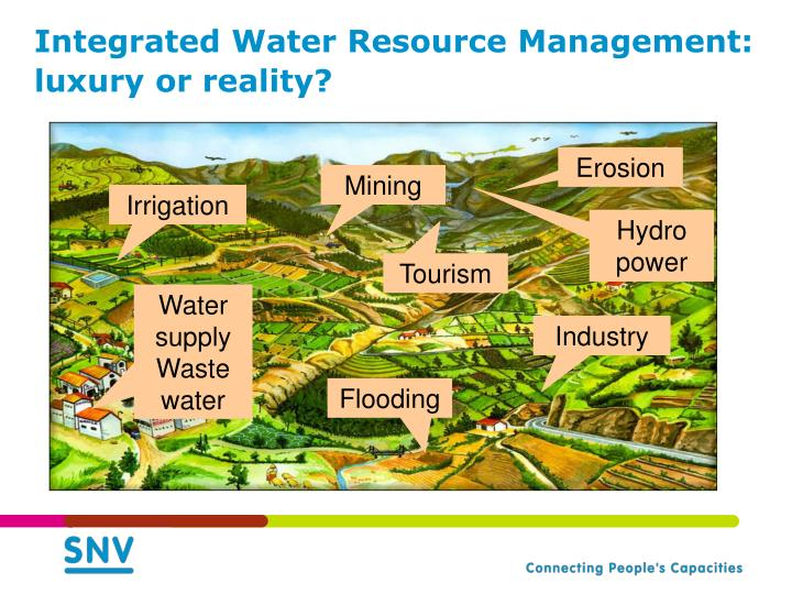 Integrated Water Resource Management: