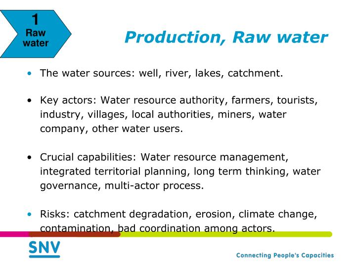 Production, Raw water