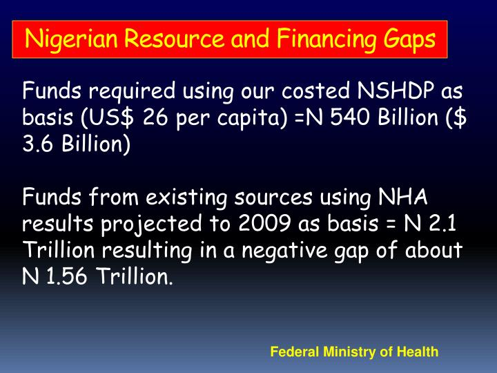 Nigerian Resource and Financing Gaps