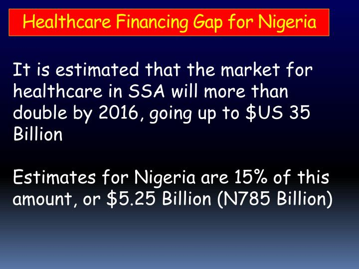 Healthcare Financing Gap for Nigeria