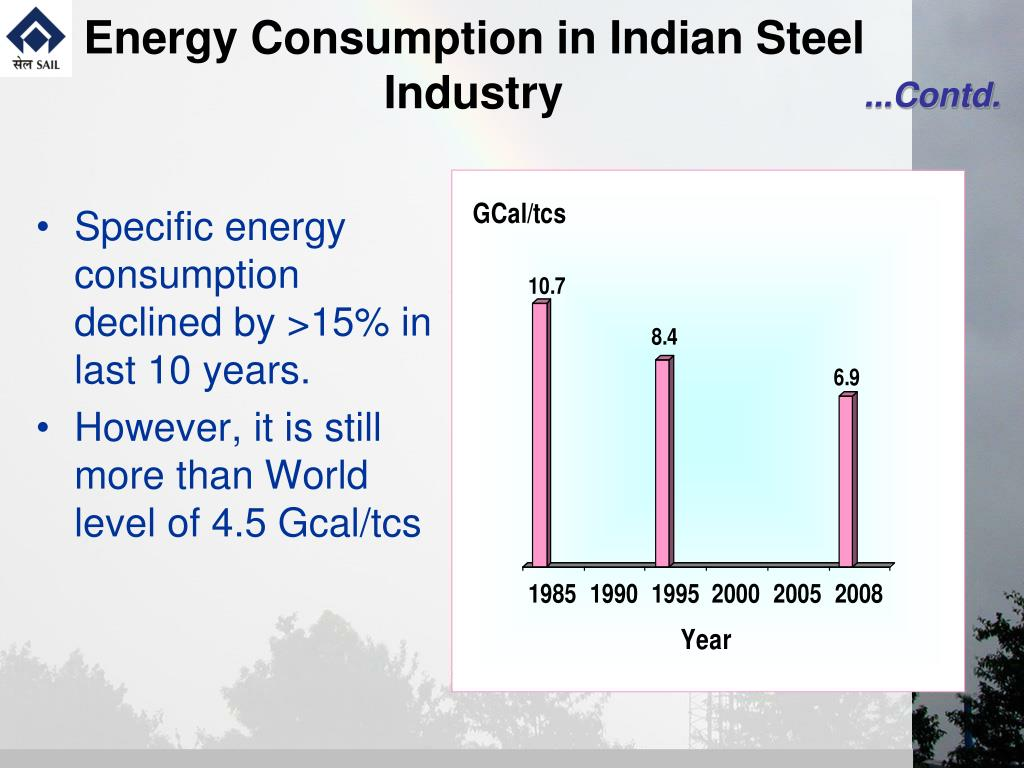 Energy Consumption in Indian Steel Industry